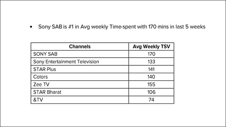 """""""We can't just chase ratings anymore"""": Neeraj Vyas"""