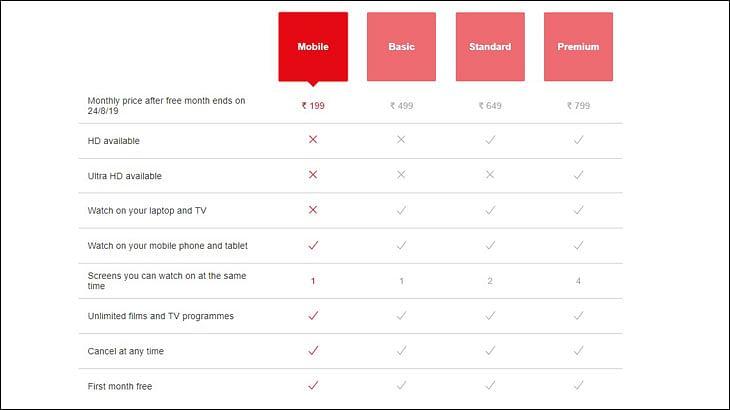 Will Netflix's mobile 'sachet' packs change the OTT game?