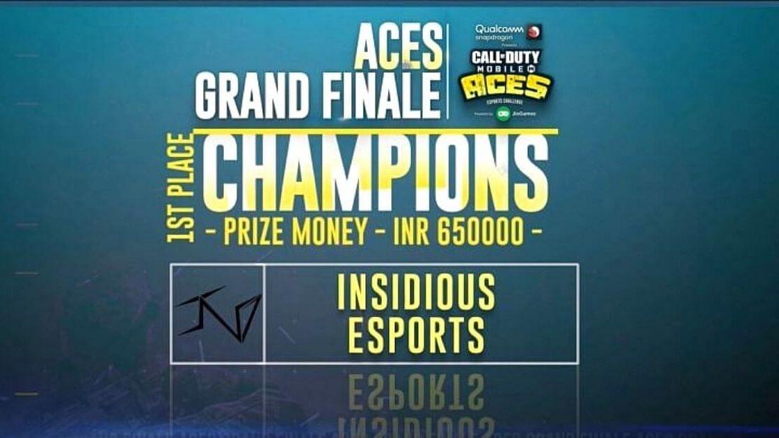 "<div class=""paragraphs""><p>Team Insidious Wins COD Mobile Aces - Grand Final Championship</p></div>"