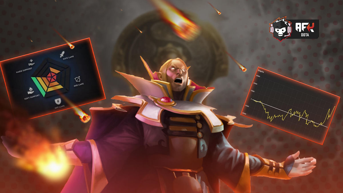Five Stats You Probably Didn't Know About TI10's Qualifiers