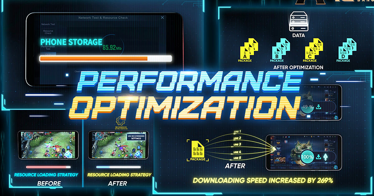 """<div class=""""paragraphs""""><p>Mobile Legends Reveals 5 New Performance Optimization Features in the Game</p></div>"""