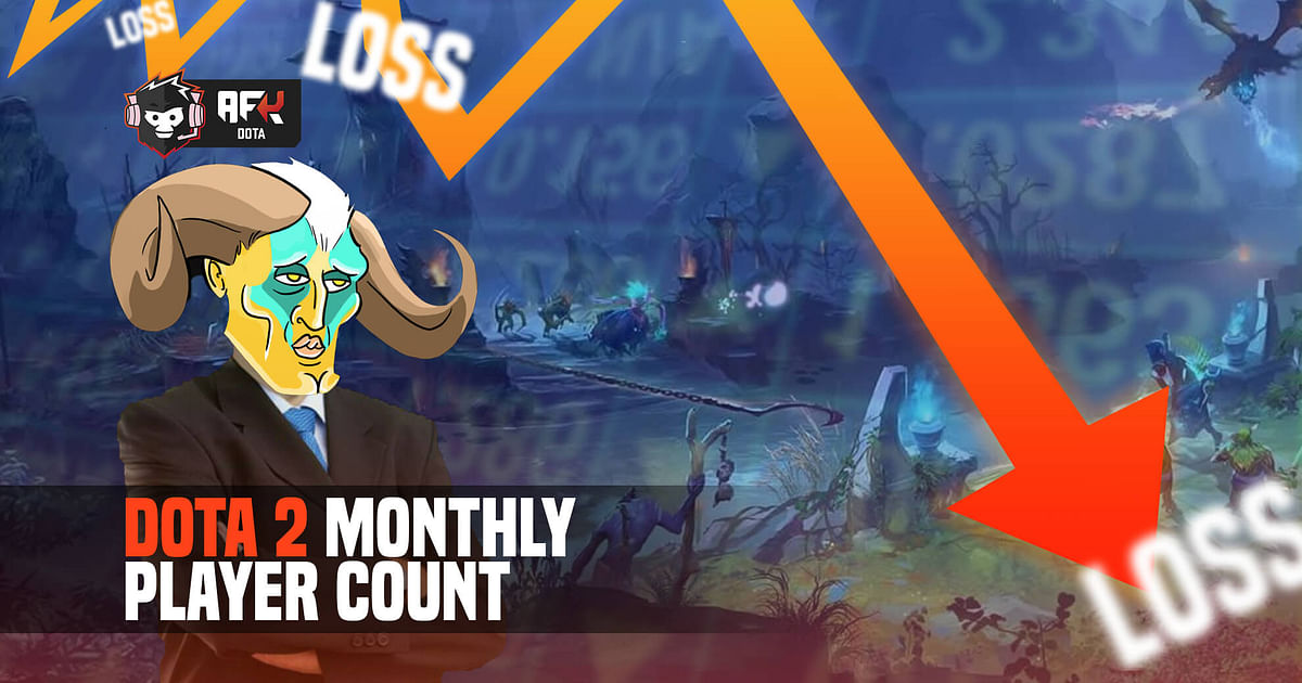 Dota 2 has seen its player count decline following a five-month positive trend.