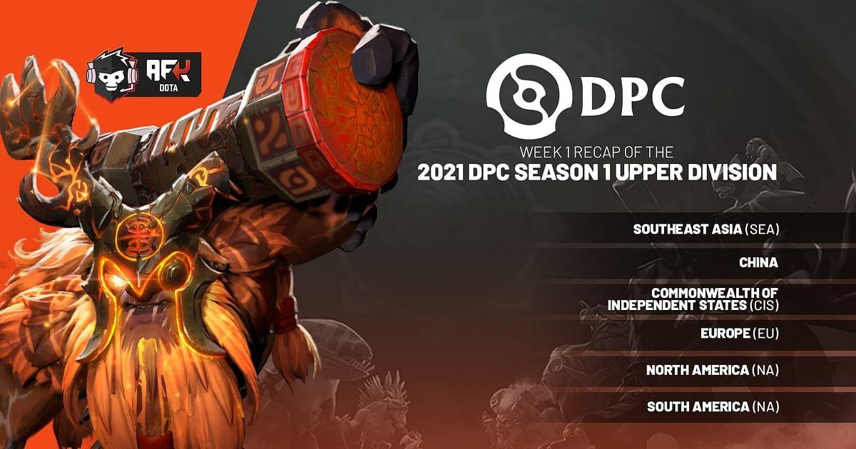 Week 1 Recap of the 2021 DPC Season 1: Upper Division [All Regions]
