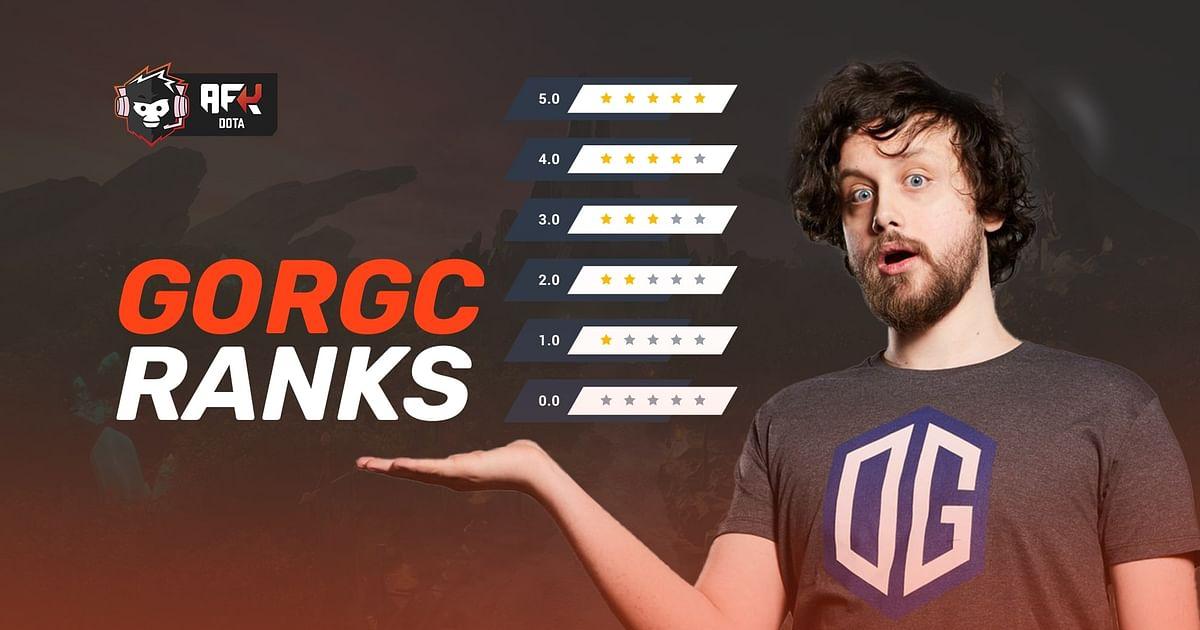 Gorgc Ranks EU Dota 2 Players By Role