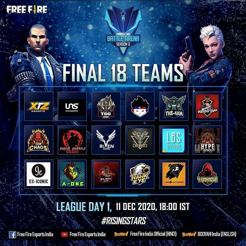 Free Fire Battle Arena Season 2: 18 Teams Will Proceed in the Group Stage