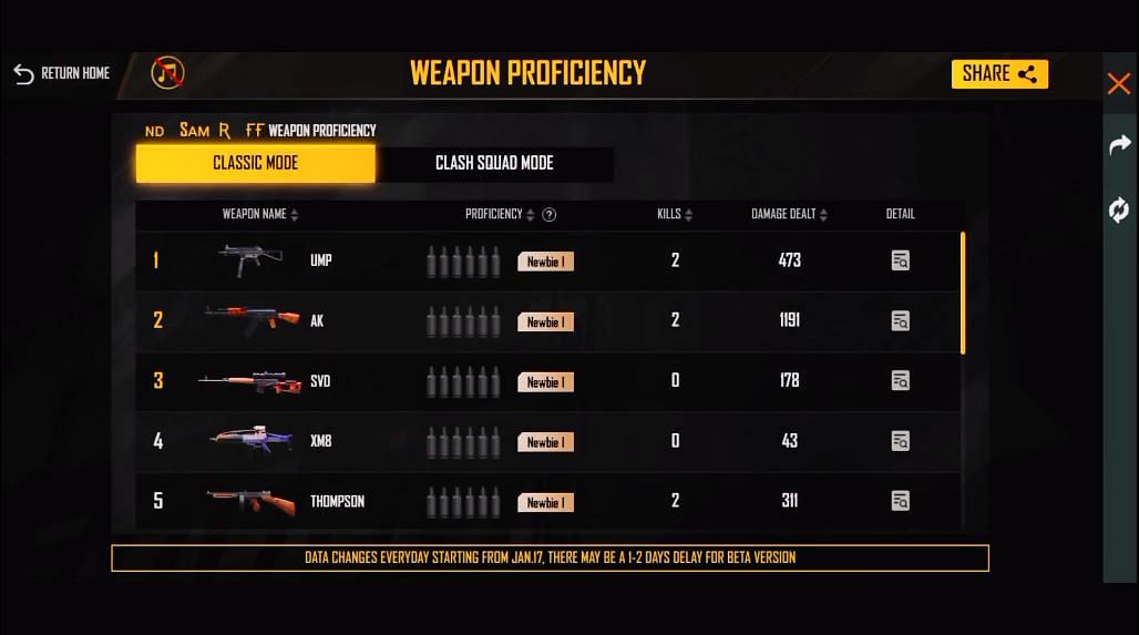 3 Reasons to Use the Free Fire Companion Website