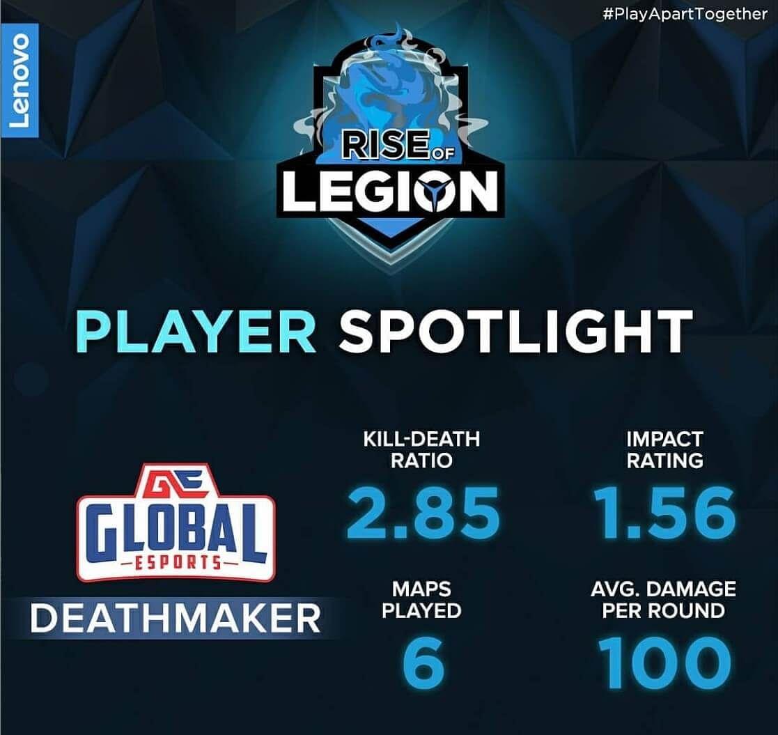 Global Esports Journey Through Rise of Legion India 2020