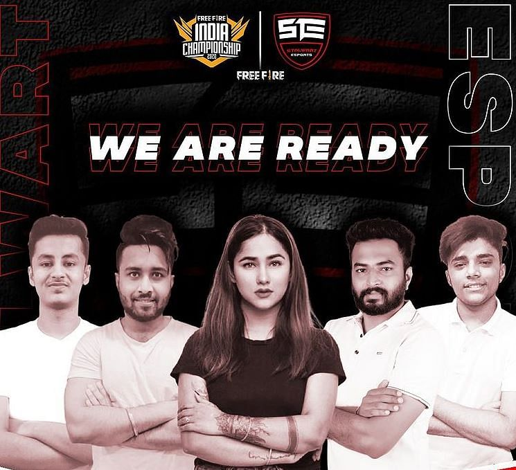 Top 10 Highest Earning Indian Mobile Esports Teams 2020