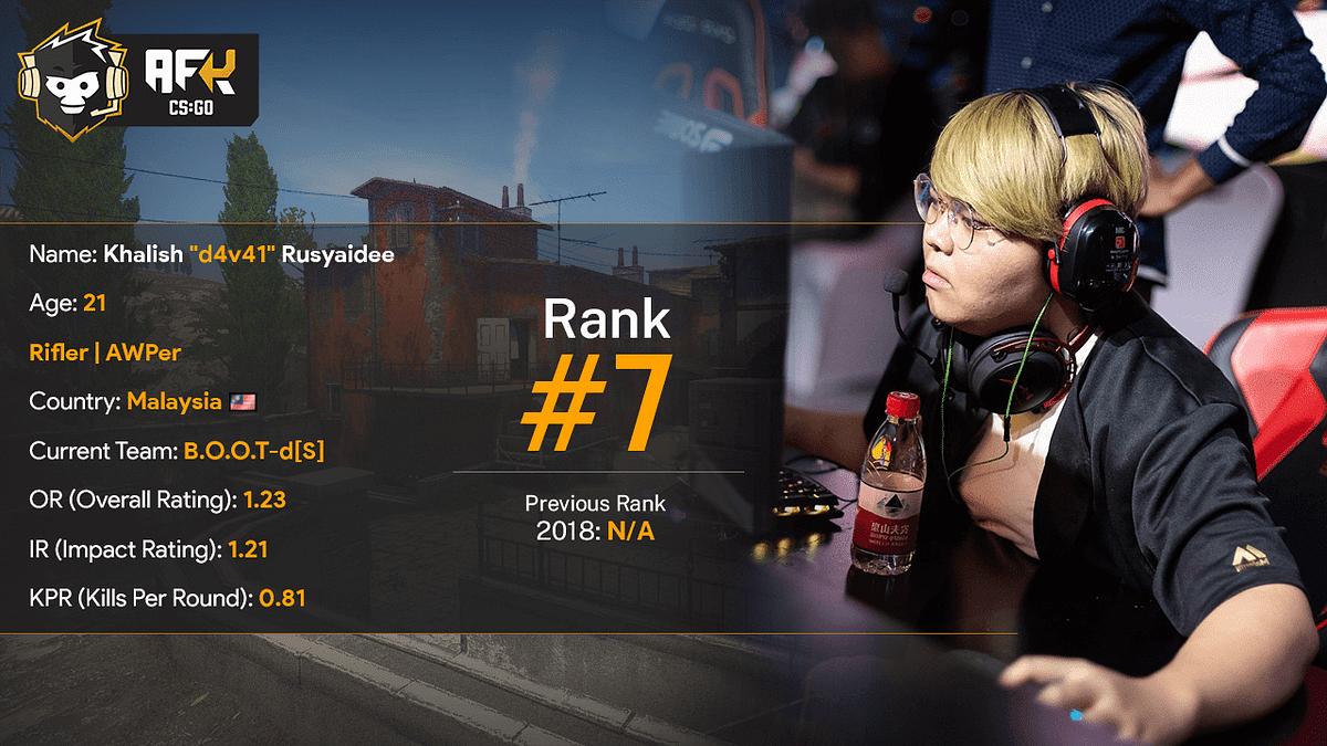 Top 10 Asian CS:GO Players of 2019