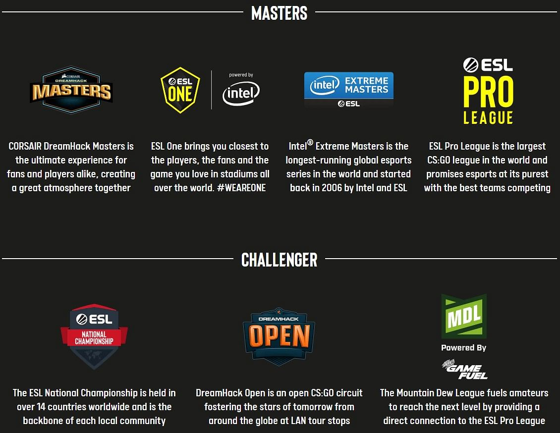 ESL & DreamHack announce ESL Pro Tour with a prize pool of more than $5 Million