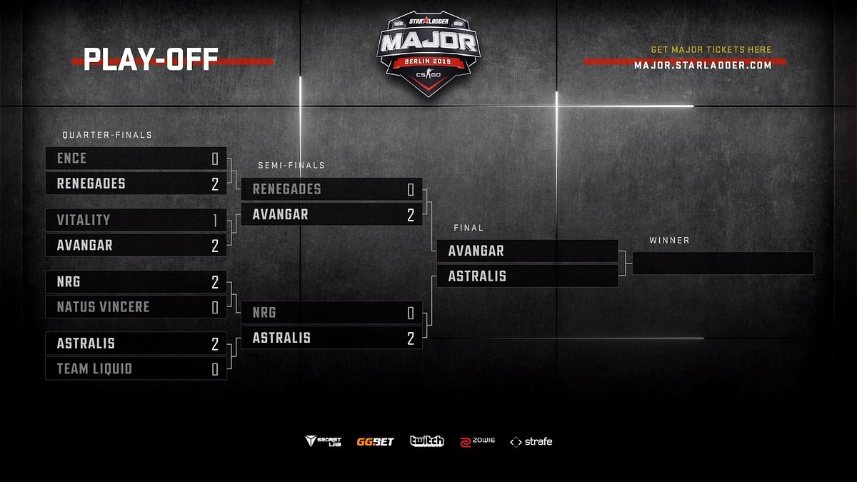 Astralis to take on AVANGAR in the grand finals of StarLadder Berlin Major 2019