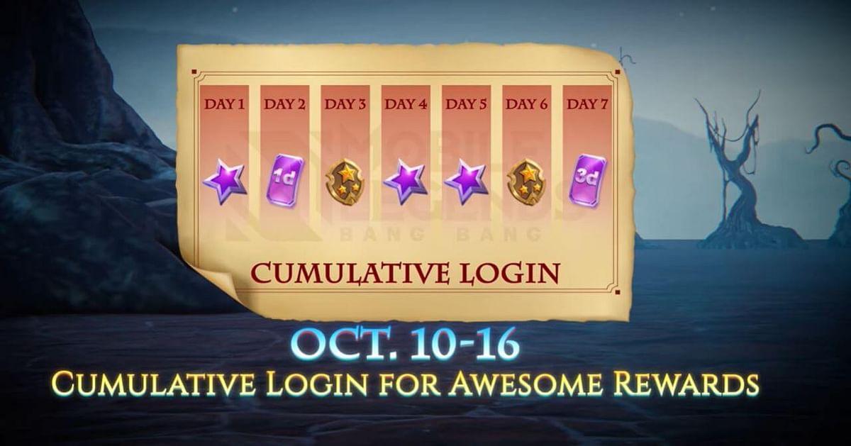 How To Get Trickster's Eve Rewards On Mobile Legends