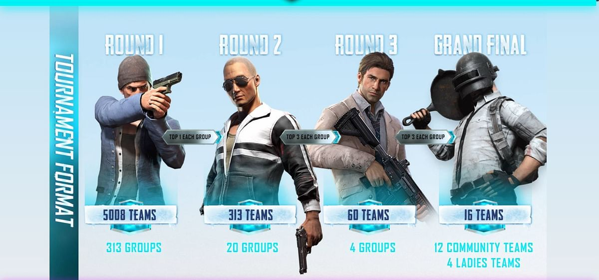 PUBG Mobile Winter Community Battlegrounds Comes To Indonesia and Malaysia