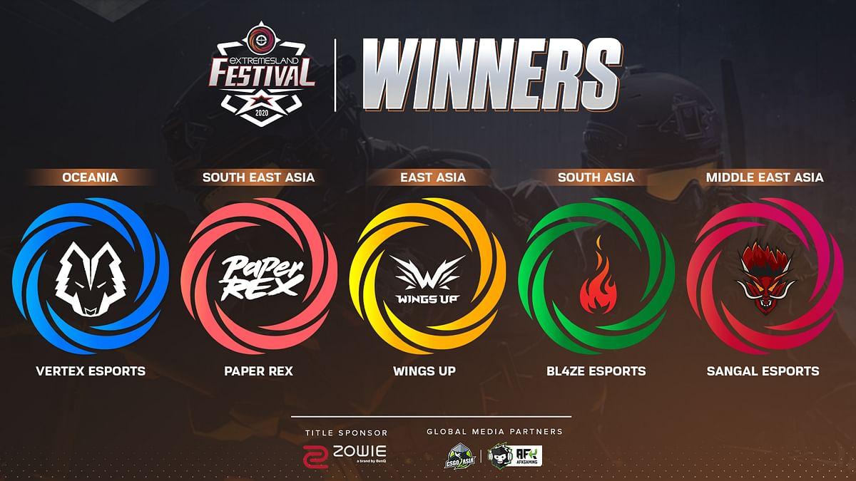 Sangal Esports Wins ZOWIE eXTREMESLAND CS:GO Festival 2020: Middle East
