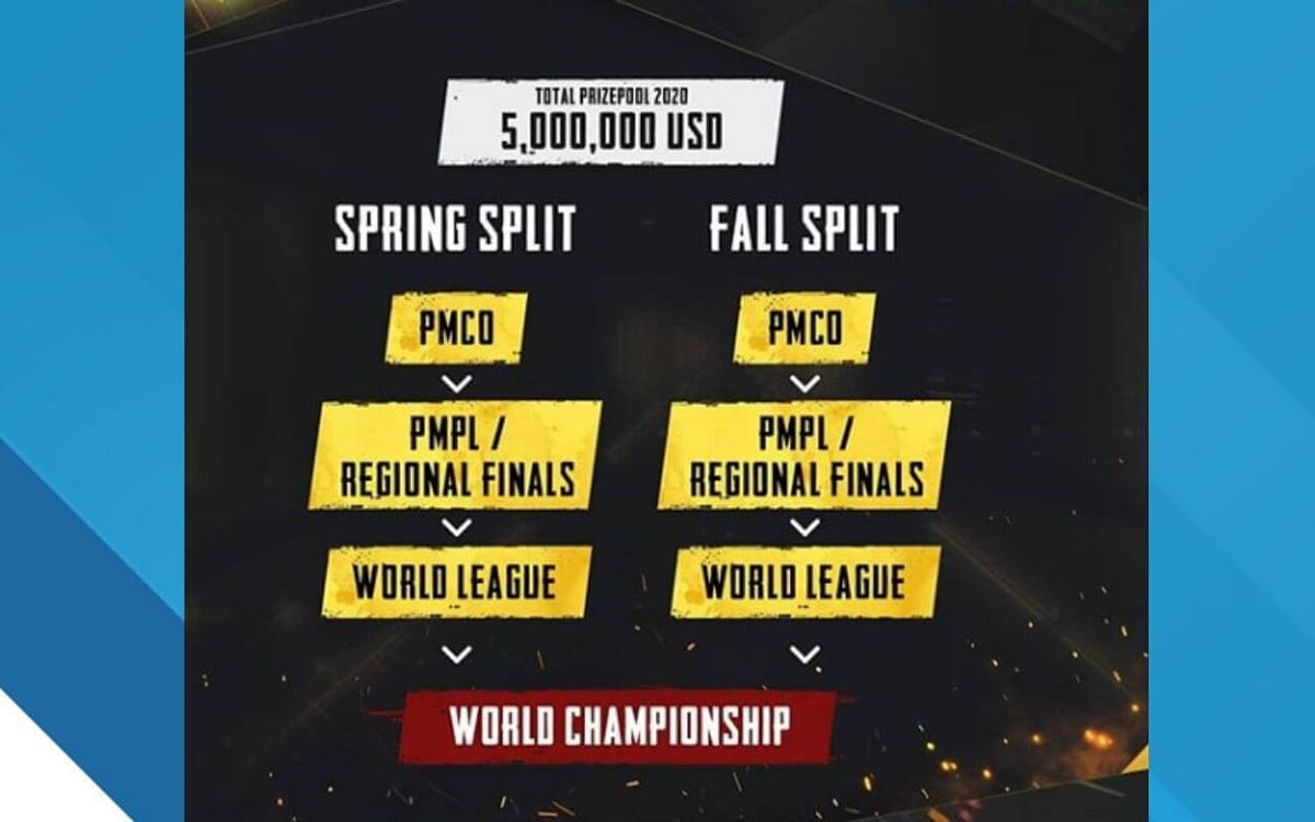 Everything You Need To Know About PMWL Super Weekend