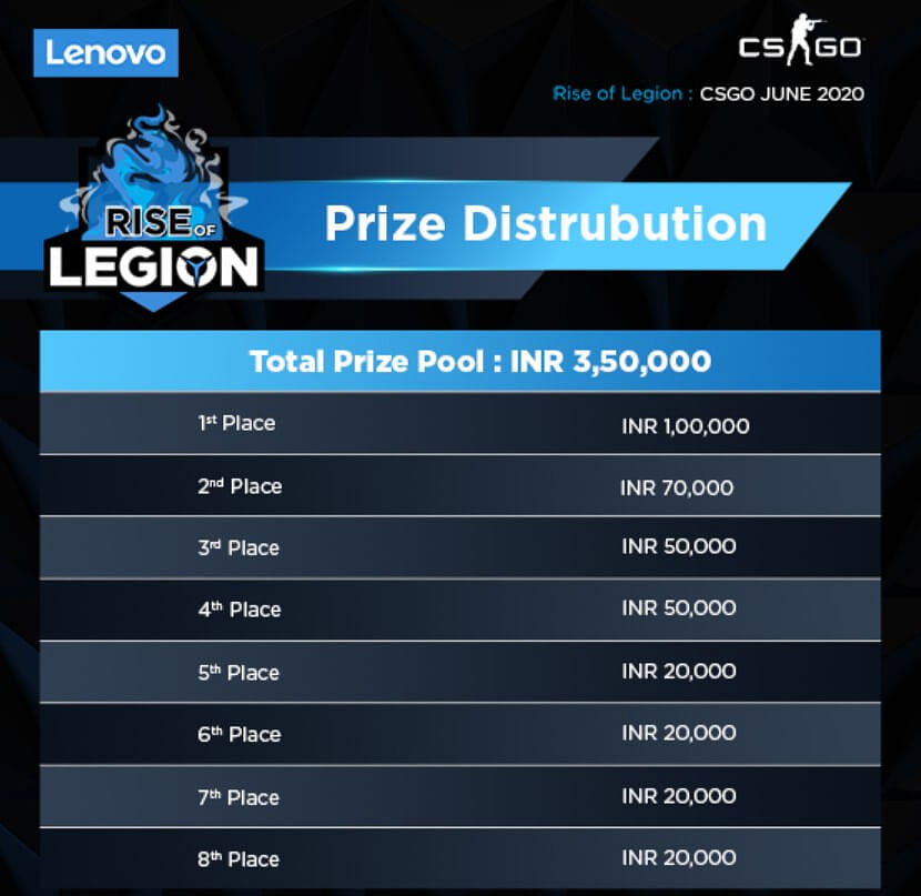 Rise of Legion: India 2020 CS:GO Tournament Set to Begin Today