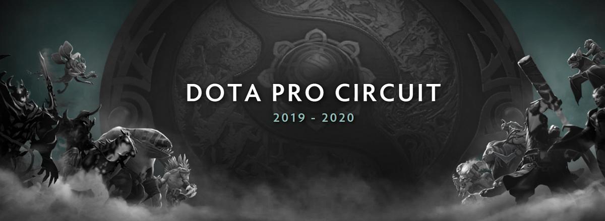 The 2019 - 20 DPC Season Details - Dates, Venues, Prize Pools, Points and Tournaments