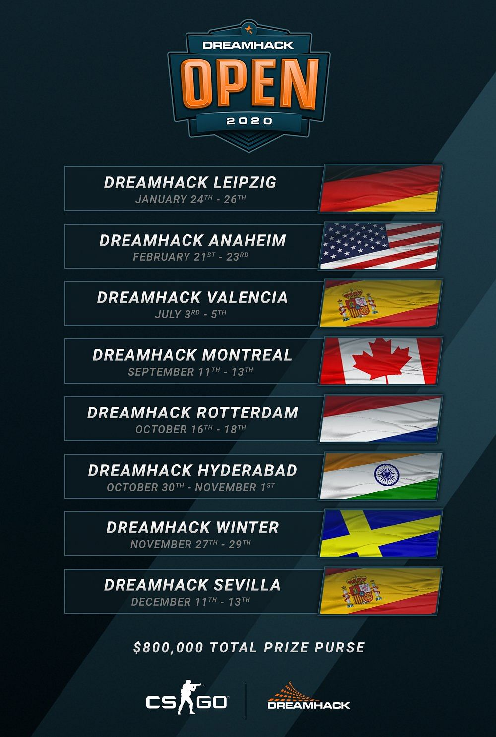 Update on DreamHack Hyderabad to be Announced After March