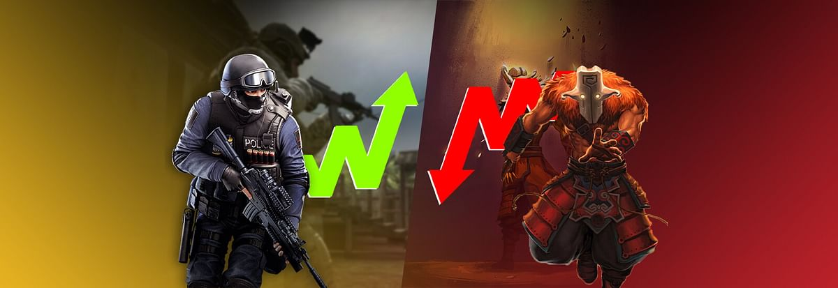 CS:GO Playerbase Continues to beat Dota 2 for Fifth Month in a row