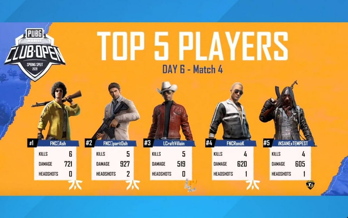 PMCO India - Fnatic Finish on Top After Last Day Heroics