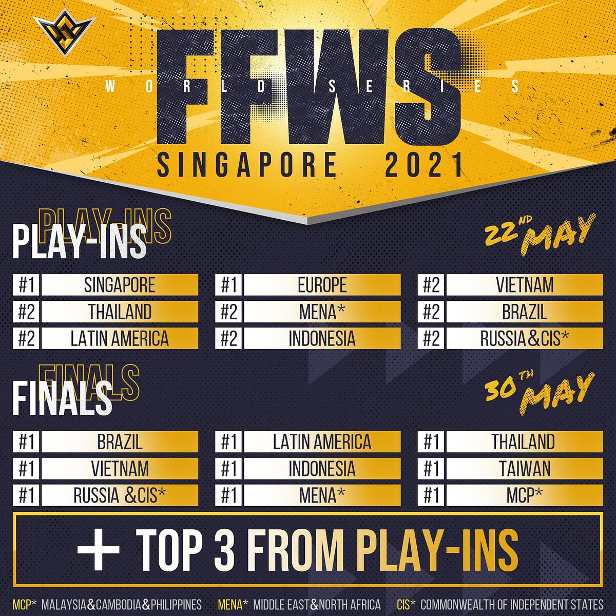 Free Fire World Series 2021 Singapore Finals to Take Place on May 30, 2021