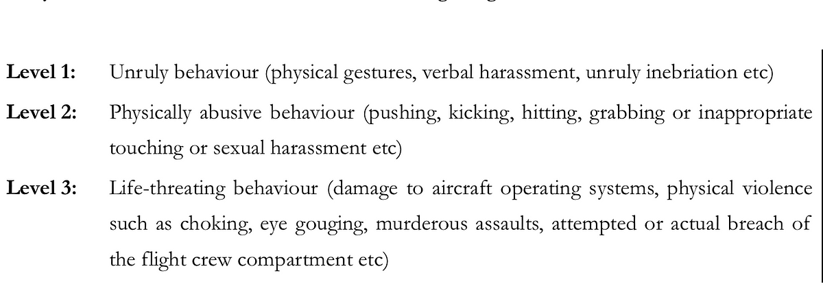 The three categories of unruly behaviour under Para 4.10