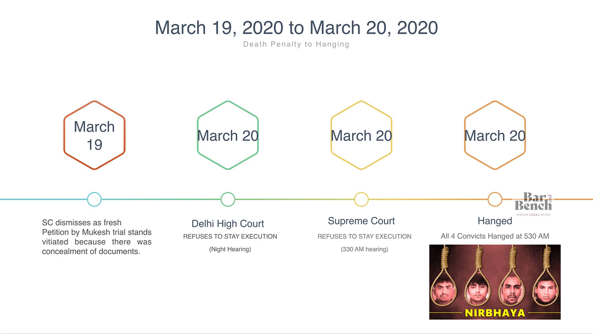 March 19, 2020 to March 20, 2020