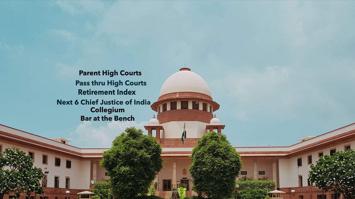 Judges of the Supreme Court of India: A ready reckoner