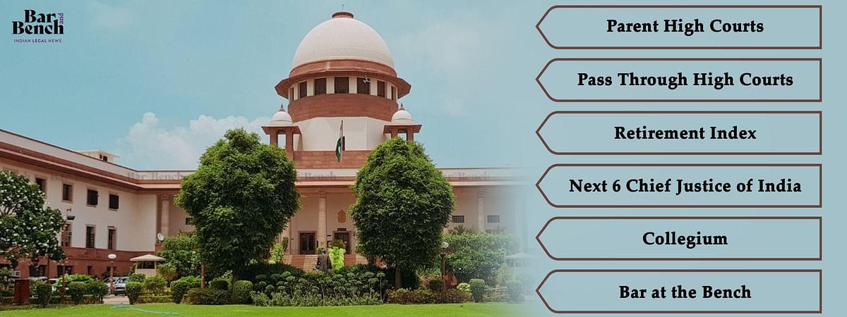 Supreme Court Report 2020