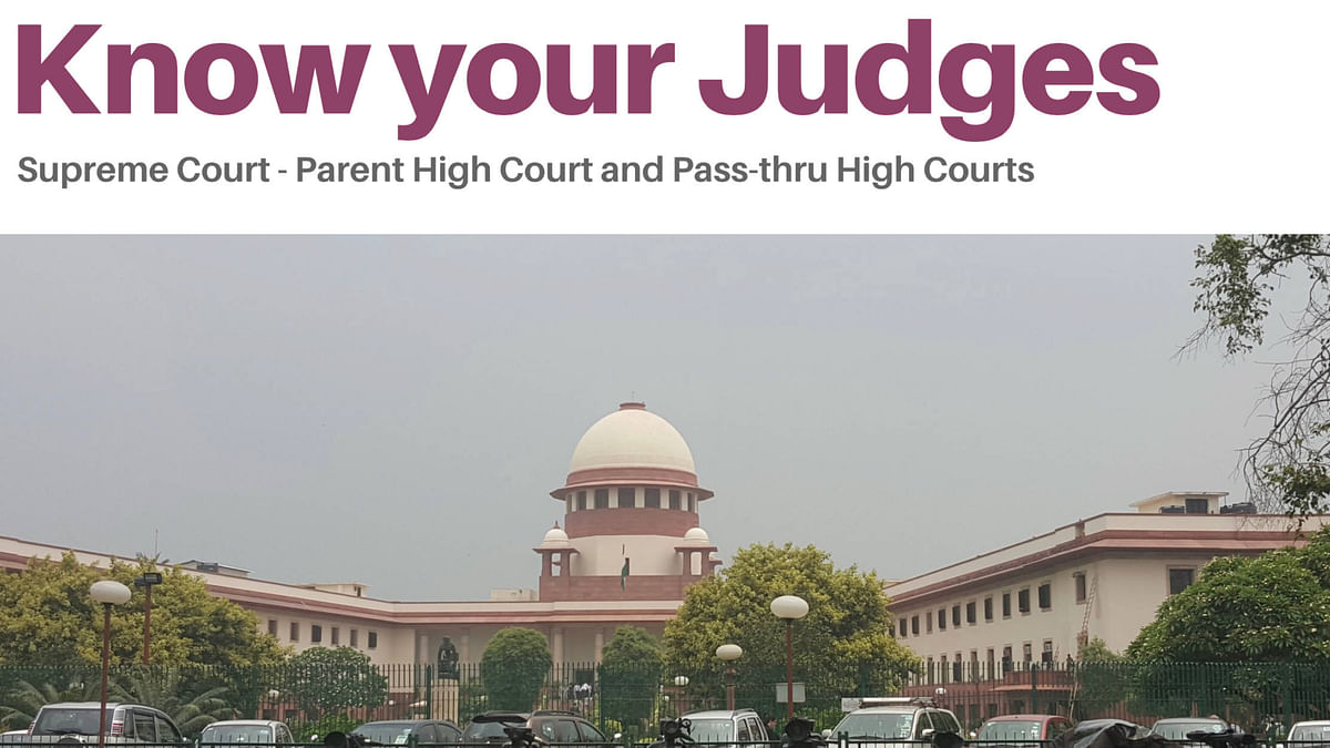 Know your Supreme Court Judges - 2019