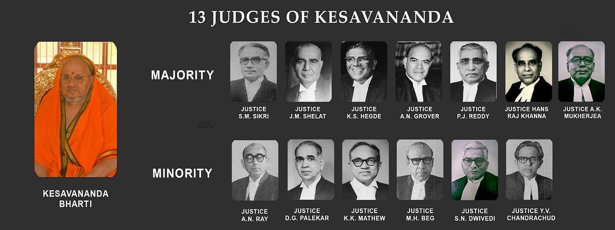 Kesavananda Bharti Judges - Majority 7 and Minority 6 of the 13 Judge Bench