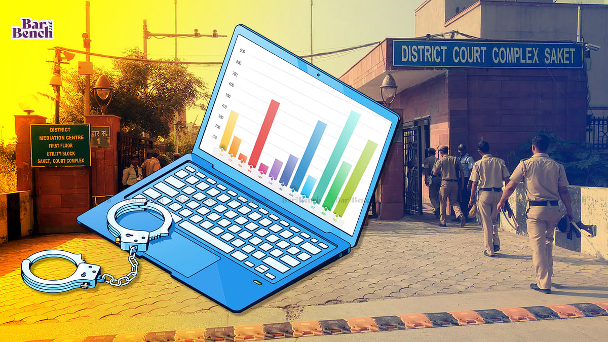 Time has come for Delhi Police to sharpen its technological skills: Delhi court in bail case