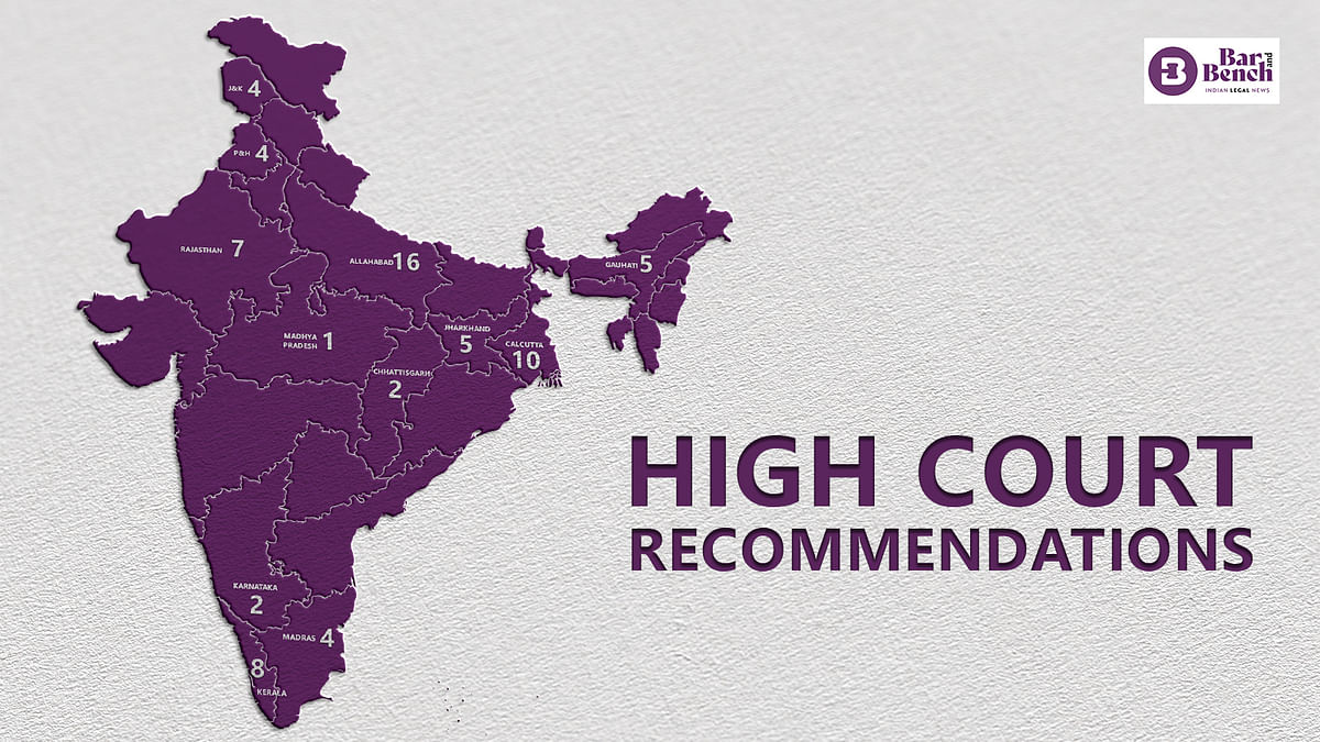 Supreme Court Collegium recommends appointment of 68 new judges to 12 High Courts