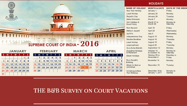 The 6Q Survey: Should court vacations be reduced/done away with?