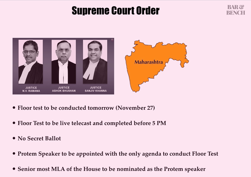 [Breaking] Maharashtra Political Crisis: Supreme Court orders for Floor Test to be held tomorrow