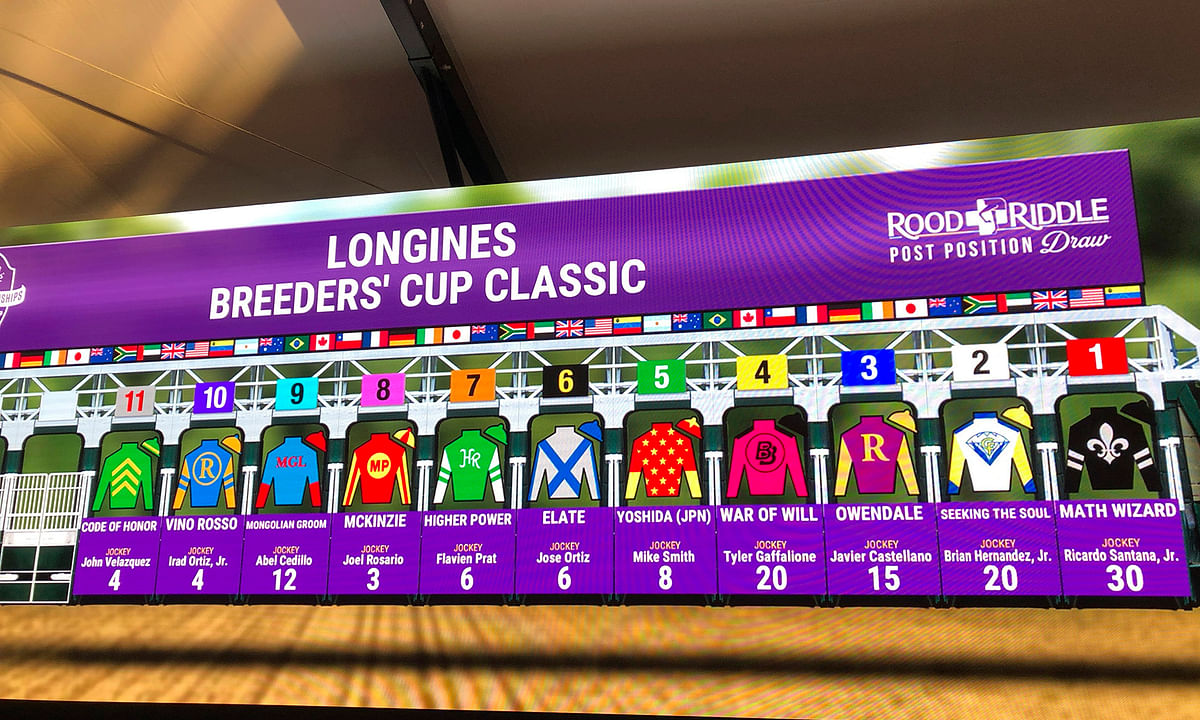 Betting the Breeder's Cup, Part 1: Garrity discusses bankroll and strategy