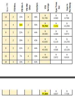 RT chart 3