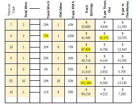 RT Chart 1
