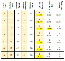RT Chart 2