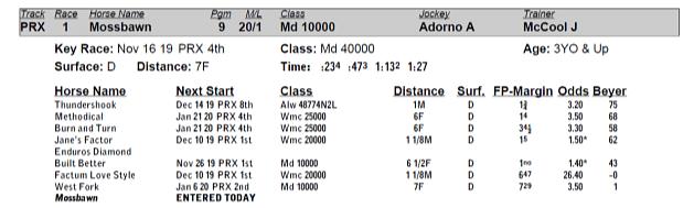 Mossbawn key race.