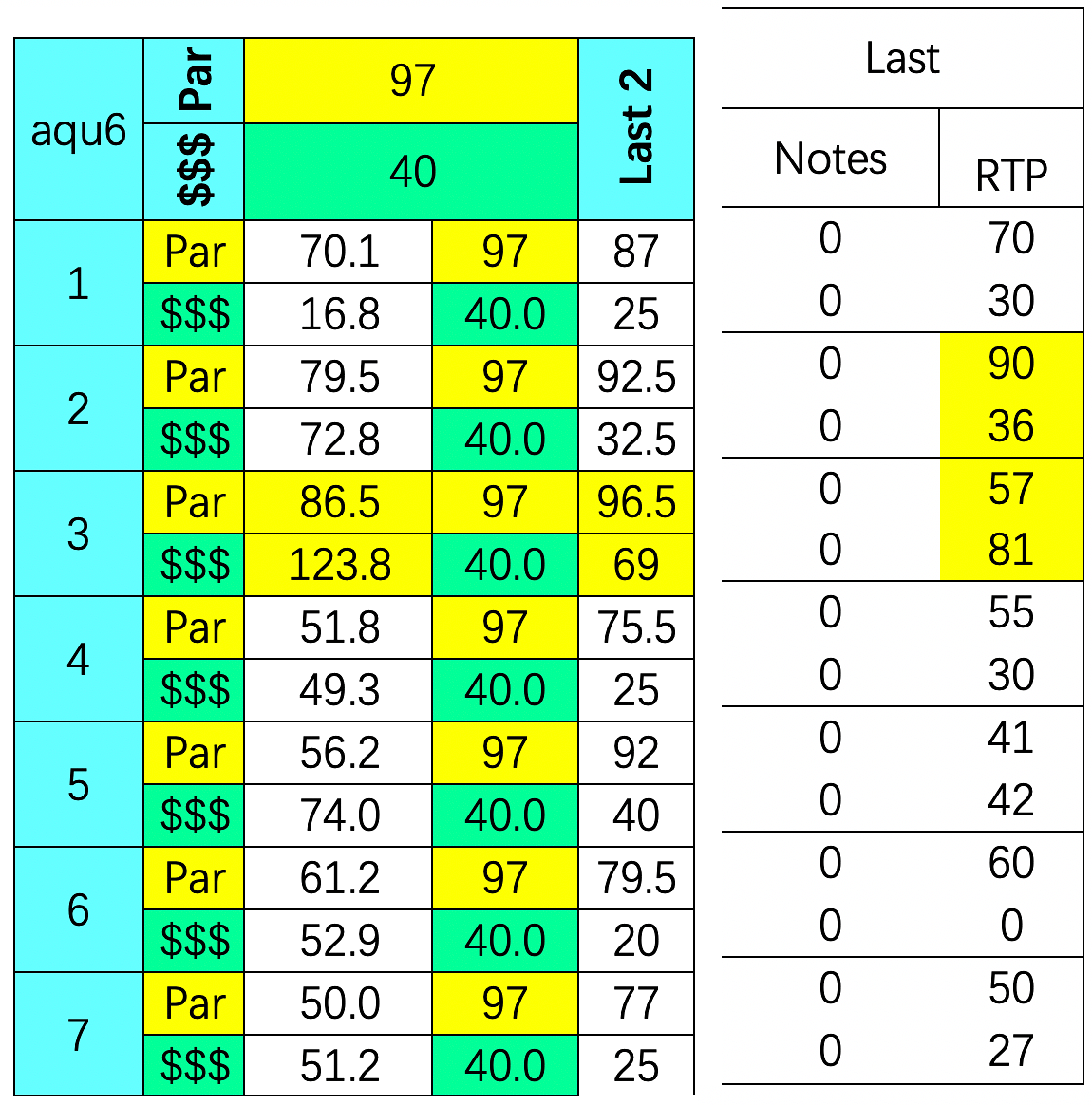 SmartCap analysis of the 6th race at Aqueduct