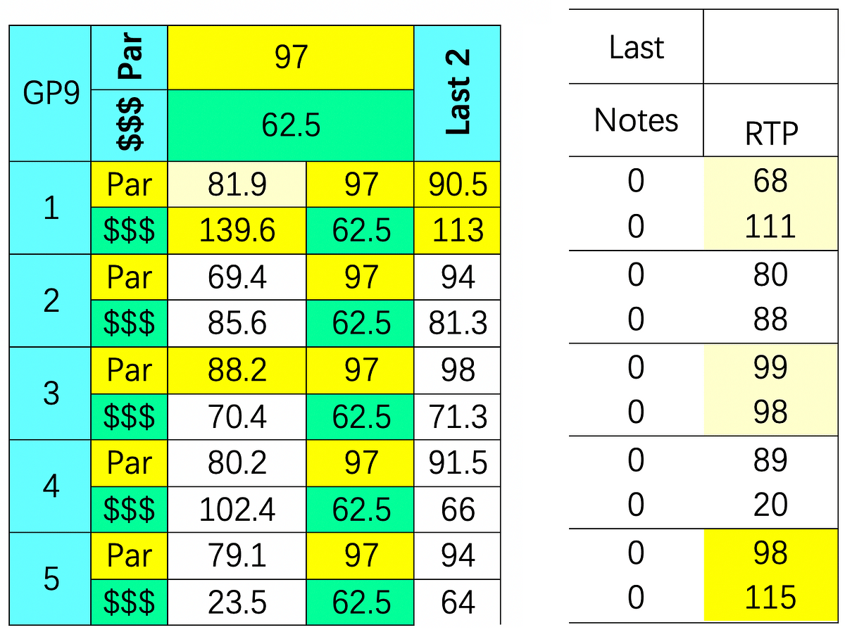 SmartCap analysis of the one mile race on 2/12/20 at Gulfstream
