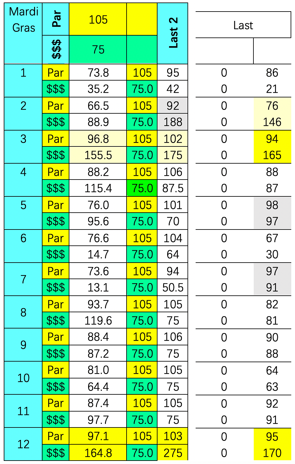 SmartCap analysis of the Mardi Gras Stakes at the Fair Grounds