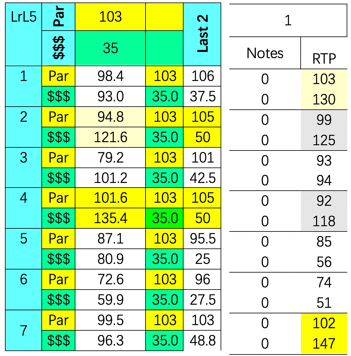 SmartCap analysis of the 5th at Laurel Park on 2/21/2020