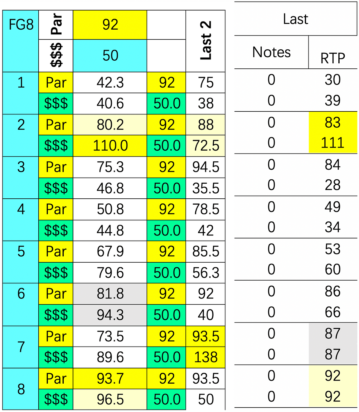 SmartCap analysis of the 8th race at the Fair Grounds