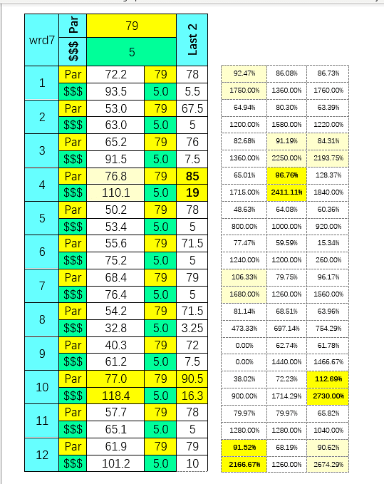 SmartCap analysis of todays 7th race at Will Rogers Downs on 4/27/2020