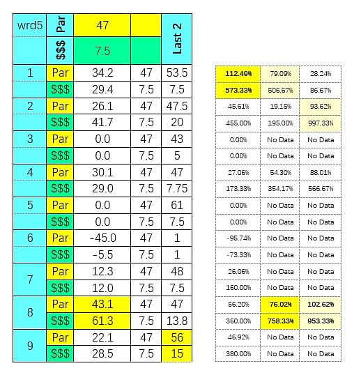 SmartCap analysis of todays 5th race at Will Rogers Downs on 4/27/2020