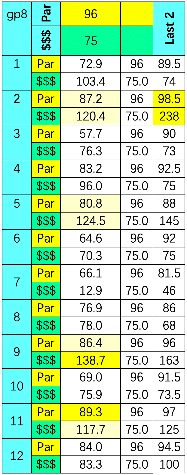 SmartCap analysis of the 8th at Gulfstream Park on 4/19/2020
