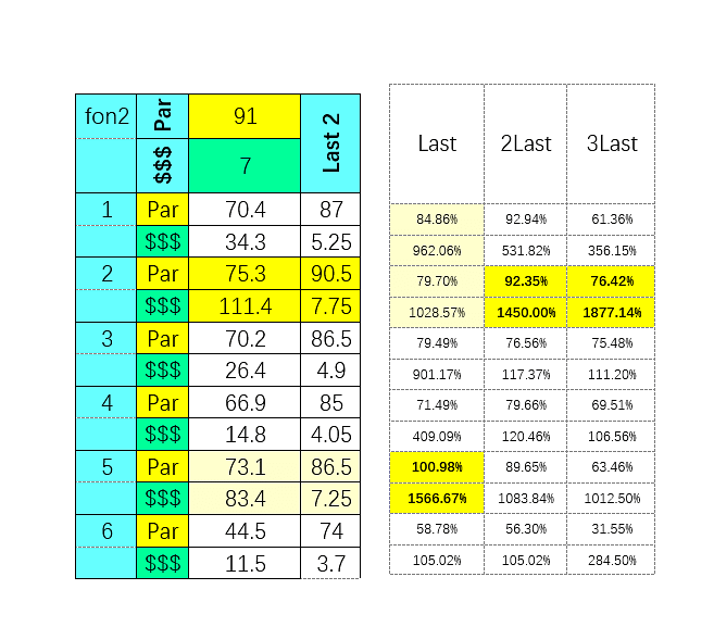 SmartCap evaluation of the 2nd at Fonner Park on 5/26/2020
