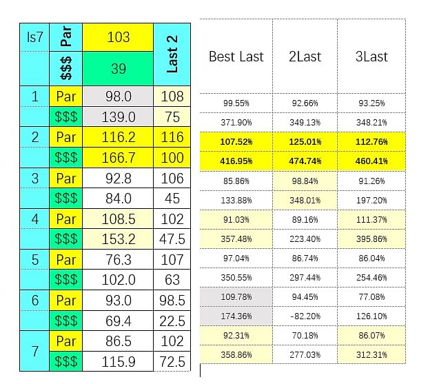 SmartCap analysis of the 7th at Lone Star Park on 6/10/2020